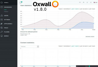 Oxwall v1.8.0 Now Available